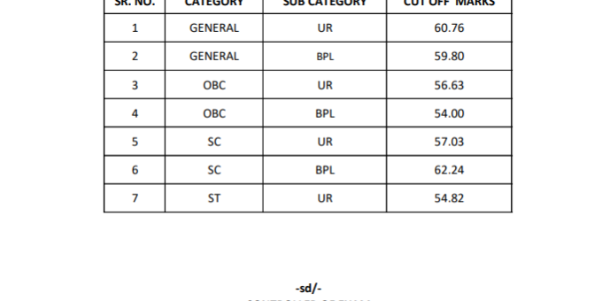 hpssc recruitment 2018 notification Cut off marks for the post of Sub Station Attendant (Post code-610) (New)