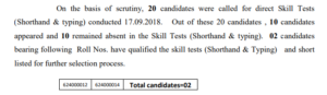 HPSSC  Typing skill result for the post of Steno Typist (Postcode-624) (New) (Date: 08 Feb 2019)