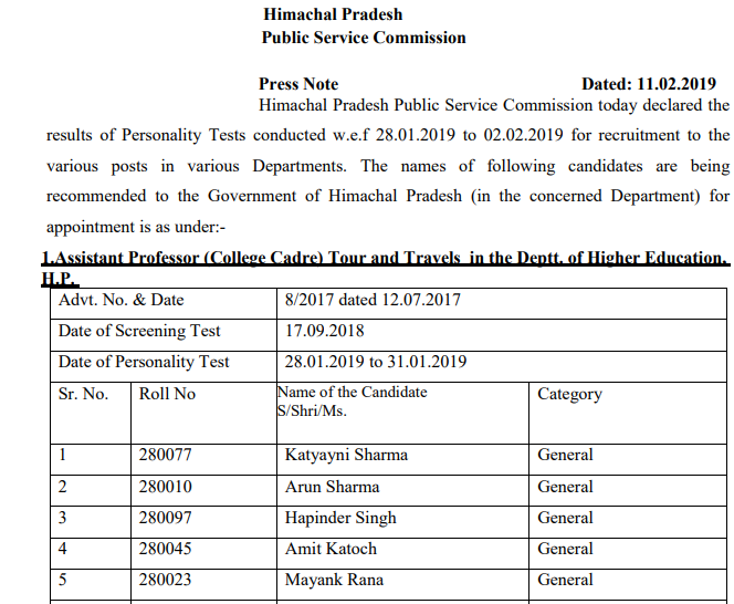 HPPSC Declared the Final Result of Personality Tests Conducted -28-01-2019 To 02-02-2019