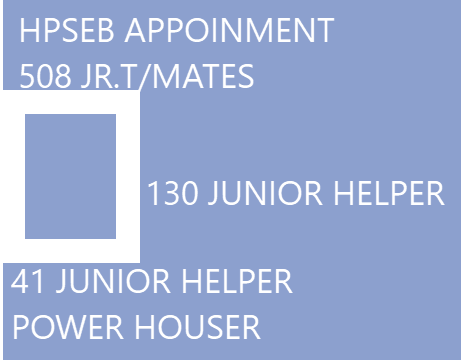 HPSEB Appointment of 508 No. candidates of Jr. T/Mates-130 No. candidates of Junior Helper(Sub-station)-41 No. candidates of Junior Helper(Power Houser(Elec)