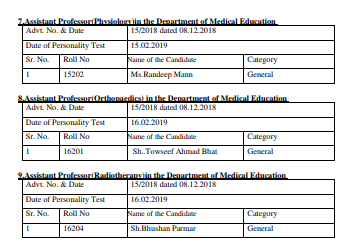 HPPSC Personality Tests Result for Recruitment To Various Posts in Various Disciplines In the Department Of Medical Education