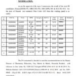 HPSSC Recommendation notification from the waiting panel of the post of Shastri (Post code-635) (New) (Date: 01 Mar 2019)