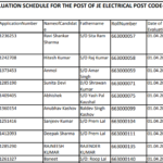 HPSSC|HPSSSB Evaluation schedule for the post of JE Electrical Post code-663 (New)