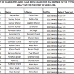 HPSSC Schedule of typing skill test for the post of LDR clerk