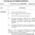 CLERK RECRUITMENT 2019: Start online application for recruitment of 158 posts, hurry up
