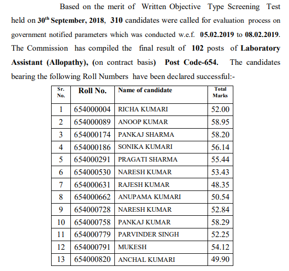 HPSSSB|HPSSC final result for the post of Lab.Assistant (Allopathy) (postcode-654)