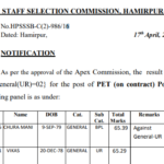HPSSC Post Code 571 waiting panel of the post of PET
