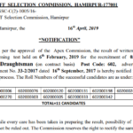 HPSSC Post Code 602 result of written test for the post of Draughtsman