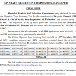 HPSSC Post Code 619 result of written test for the post of Sub Inspector of Fisheries