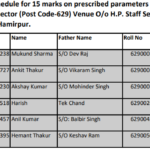 HPSSC Post Code 629 Evaluation Schedule For the Post of Labour Inspector