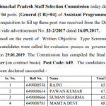 HPSSC Post Code 649 final result for the post of Assistant Programmer
