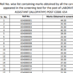 HPSSC Post Code 654 Marks of all candidates in written test for the post of Lab Assistant (Allopathy)