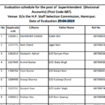 HPSSC Post Code 687 Evaluation Schedule for the post of Superintendent (Divisional Accounts