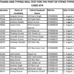 HPSSC/HPSSSB POST CODE-674 SHORTHAND AND TYPING SKILL TEST FOR THE POST OF STENO TYPIST