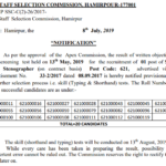 HPSSC Post Code 621 result of written test for the post of Sr. Scale Stenographer