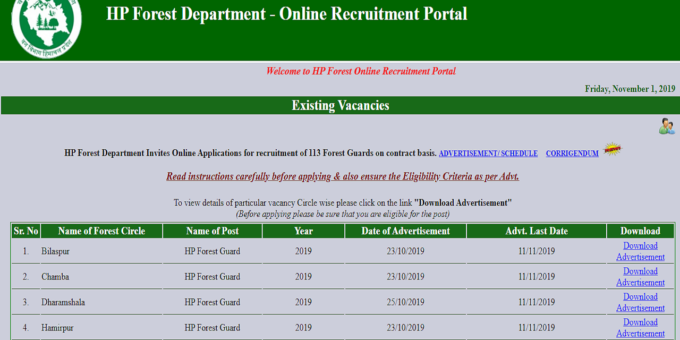 HP Forest Department Recruitment Last date 08/11/2019 Apply Online