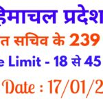 HP Panchayati Raj Recruitment 2021