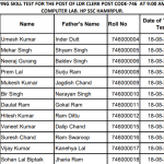 HPSSC Roll. No. wise typing schedule for the post of LDR clerk post code-746