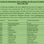 HPSSC Important Notice for Information of the Candidates for the Post of Computer Operator (Post Code-753)