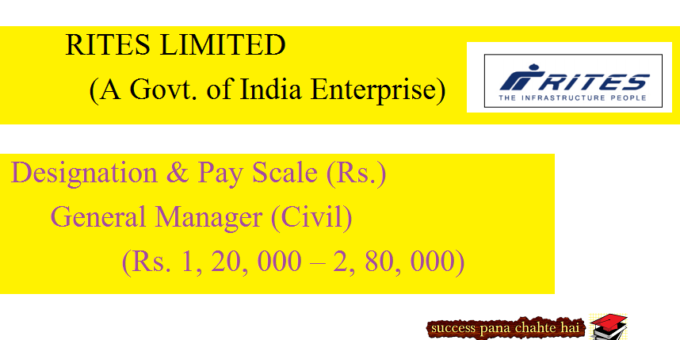 RITES LIMITED (A Govt. of India Enterprise)