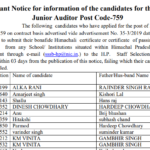 HPSSC Important Notice for the Candidates for the Post of Junior Auditor