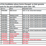 HPSSC List of Candidates for the post of Staff Nurse Post code 747 whose examination centres have been changed upon their requests (New)