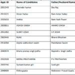 HPSSC information of the candidates for the post of Junior Engineer (Elect.) (Post Code-802)