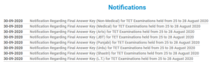 HPBOSE Released TET Final Answer Key Exam Held 25 to 28 August 2020 Download Now