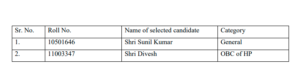 HPPSC Clerk Final Result For The Post of Clerk -III Check it Here Now