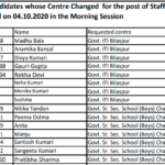HPSSC Notification Candidates whose Centre Changed for the post of Staff Nurse post code-747 held on 04.10.2020