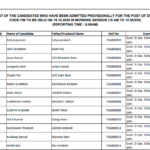 HPSSC Notification List of Roll Nos. for the Post of Store Keeper (Post Code-756) (New)