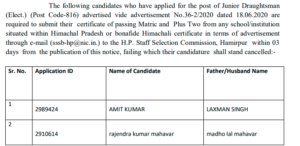 HPSSC Notification candidates for the post of Junior Draughtsman (Elect.) (Post Code-816)