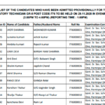 HPSSC List of Roll Nos. for the Post of Medical Laboratory Technician Gr.-II Post Code-776 (New) (Date: 18 Nov 2020)