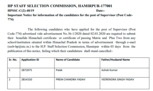 HPSSC candidates for the post of Supervisor (Post Code-774) (New) UPDATE