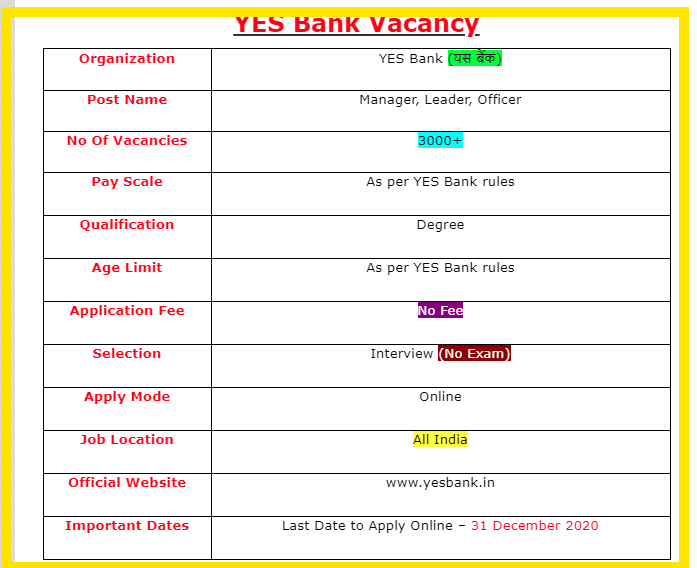 YES Bank Recruitment 2021 yesbank.in Apply Online Form