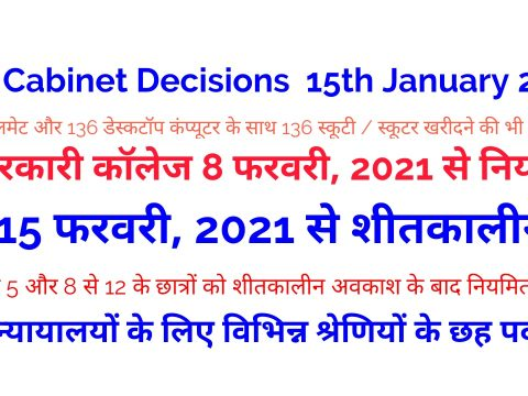 HP Cabinet Decisions 15th January 2021