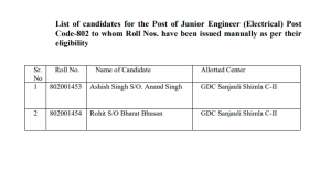 HPSSC Post Code 802 | List of Candidate | Junior Engineer ( Electrical)