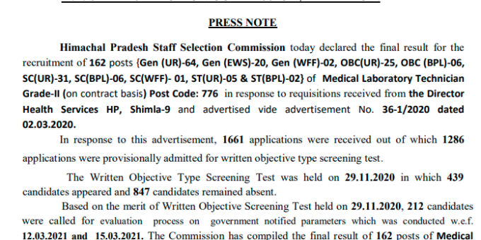 HPSSC Post code 776 final result for the Post of Medical Laboratory Technician Grade-II