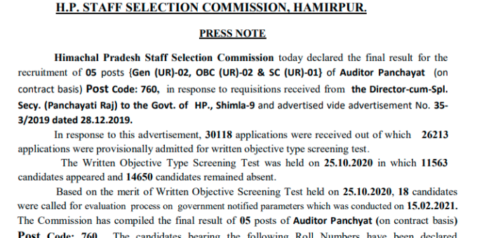 HPSSC Post Code 760 final result for the Post of Auditor Panchayat