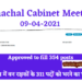 Himachal Cabinet Meeting 09-04-2021 | Approved to fill 354 posts